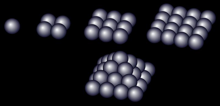 Square_pyramidal_number
