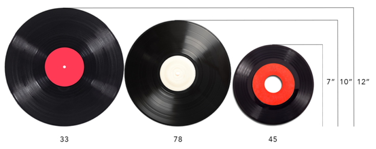 Common-vinyl-record-dimensions-for-vinyl-to-cd-transfer-1024x407