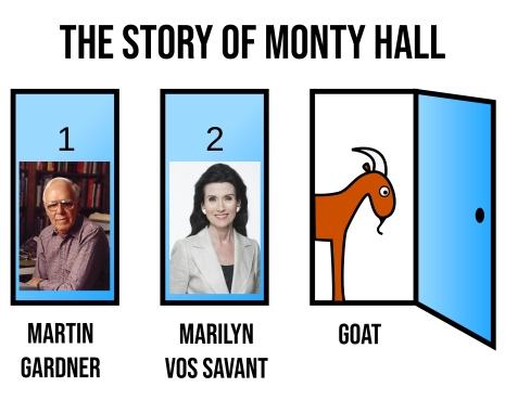 monty-origins
